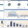zarządzanie kadrami zarządzanie finansami